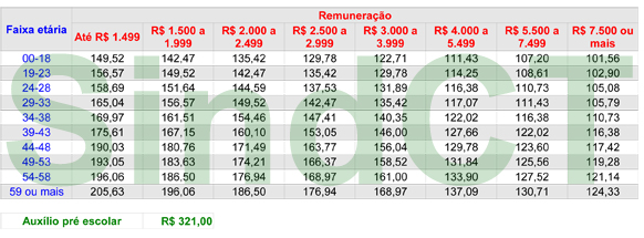 tabela_salarial_2017_beneficios2016